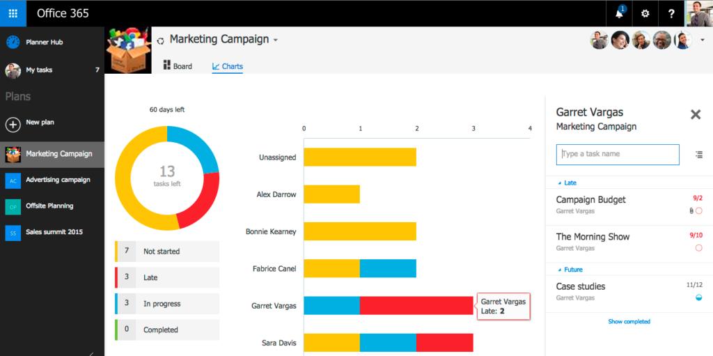 Office-365-Planner Dashboard