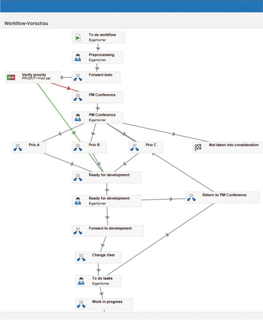 ELO ECM Suite 10 Workflow