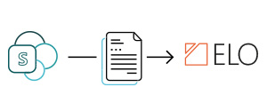 bhub szenario_Archivierung