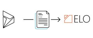 bhub szenario_Publikation
