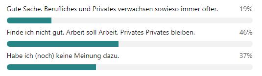 Umfrage in Yammer zum Teams-Update zur privaten Nutzung